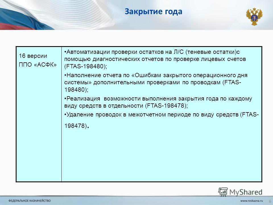 Закрытие года 16 версии ППО «АСФК» Автоматизации проверки остатков на Л/С (теневые остатки)с помощью диагностических отчетов по проверке лицевых счетов (FTAS-198480); Наполнение отчета по «Ошибкам закрытого операционного дня системы» дополнительными