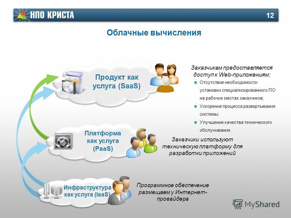 12 Программное обеспечение размещаем у Интернет- провайдера Заказчики используют техническую платформу для разработки приложений Заказчикам предоставляется доступ к Web-приложениям: Отсутствие необходимости установки специализированного ПО на рабочих
