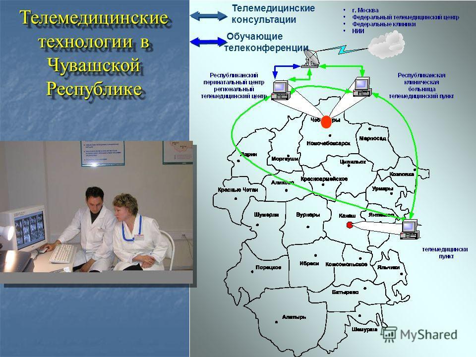 Телемедицинские технологии в Чувашской Республике Телемедицинские консультации Обучающие телеконференции