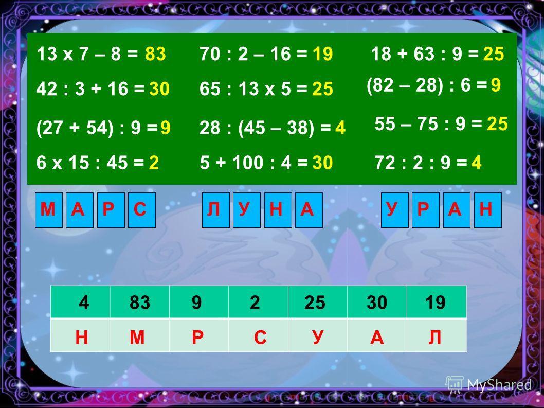 48392253019 НМРСУАЛ МАААРРУУННСЛ 13 х 7 – 8 =83 3042 : 3 + 16 = 9(27 + 54) : 9 = 26 х 15 : 45 = 1970 : 2 – 16 = 2565 : 13 х 5 = 428 : (45 – 38) = 305 + 100 : 4 = 2518 + 63 : 9 = 9(82 – 28) : 6 = 2555 – 75 : 9 = 472 : 2 : 9 =