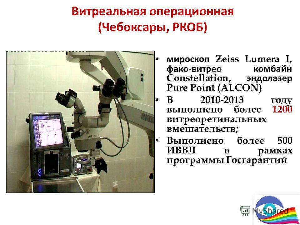 Витреальная операционная (Чебоксары, РКОБ) мироскоп Zeiss Lumera I, фако-витрео комбайн Constellation, эндолазер Pure Point (ALCON) В 2010-2013 году выполнено более 1200 витреоретинальных вмешательств; Выполнено более 500 ИВВЛ в рамках программы Госг
