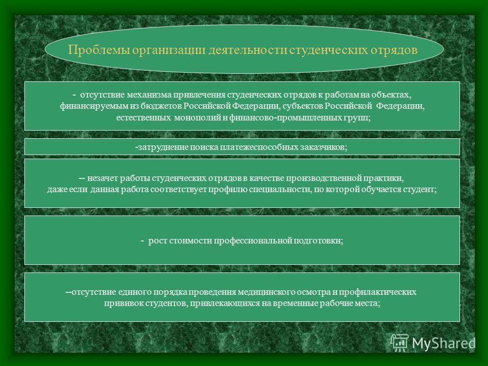 Проблемы организации деятельности студенческих отрядов - отсутствие механизма привлечения студенческих отрядов к работам на объектах, финансируемым из бюджетов Российской Федерации, субъектов Российской Федерации, естественных монополий и финансово-п