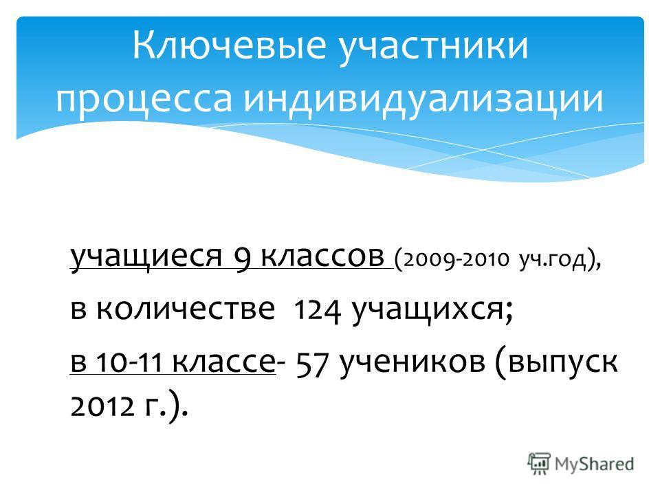 учащиеся 9 классов (2009-2010 уч.год), в количестве 124 учащихся; в 10-11 классе- 57 учеников (выпуск 2012 г.). Ключевые участники процесса индивидуализации