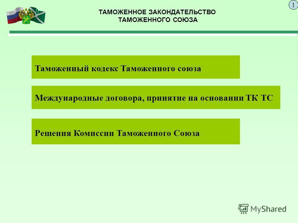 ТАМОЖЕННОЕ ЗАКОНДАТЕЛЬСТВО ТАМОЖЕННОГО СОЮЗА Таможенный кодекс Таможенного союза Международные договора, принятие на основании ТК ТС 1 Решения Комиссии Таможенного Союза