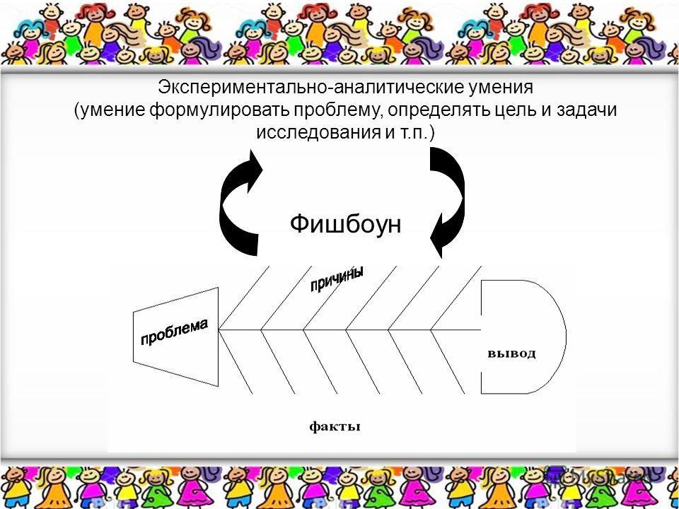 Экспериментально-аналитические умения (умение формулировать проблему, определять цель и задачи исследования и т.п.) Фишбоун