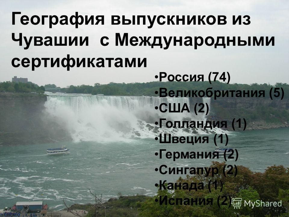 География выпускников из Чувашии с Международными сертификатами Россия (74) Великобритания (5) США (2) Голландия (1) Швеция (1) Германия (2) Сингапур (2) Канада (1) Испания (2)