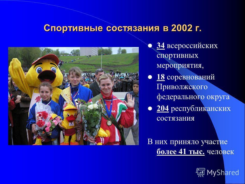 Спортивные состязания в 2002 г. 34 всероссийских спортивных мероприятия, 18 соревнований Приволжского федерального округа 204 республиканских состязания В них приняло участие более 41 тыс. человек