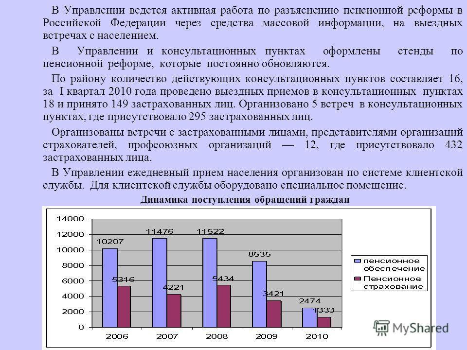 Работа с обращениями граждан и информационно-разъяснительная работа На 01.04.2010 год в Управление с просьбами о личном приеме обратилось 4578 застрахованных лиц. Анализ показателей приема граждан свидетельствует, что 54% объема рассмотренных обращен