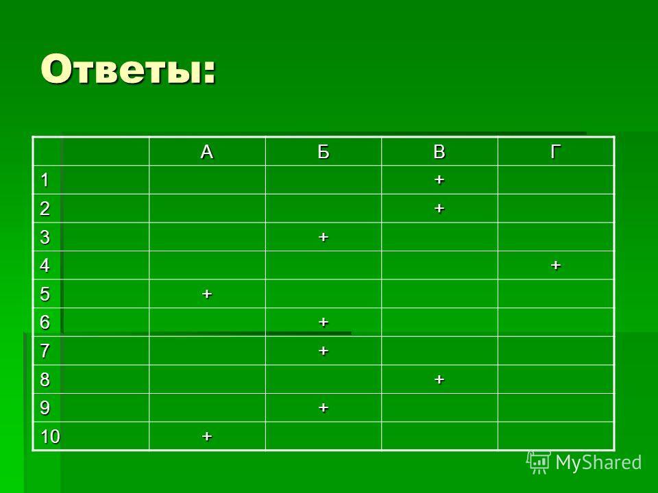 Ответы: АБВГ 1+ 2+ 3+ 4+ 5+ 6+ 7+ 8+ 9+ 10+