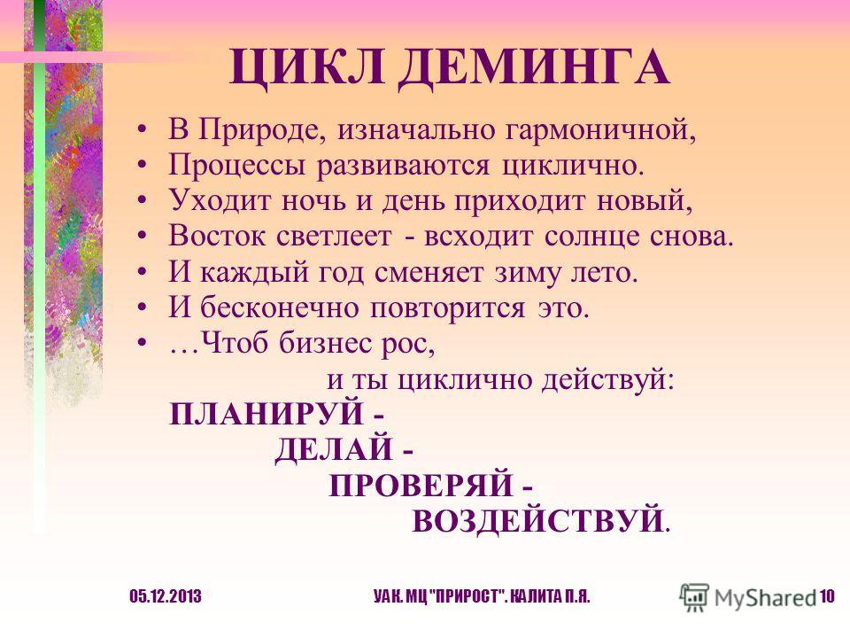 05.12.2013УАК. МЦ