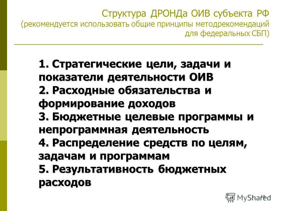 10 Структура ДРОНДа ОИВ субъекта РФ (рекомендуется использовать общие принципы методрекомендаций для федеральных СБП) 1. Стратегические цели, задачи и показатели деятельности ОИВ 2. Расходные обязательства и формирование доходов 3. Бюджетные целевые