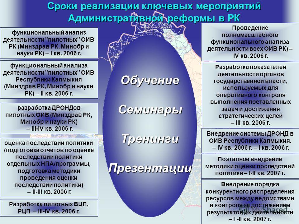 Сроки реализации ключевых мероприятий Административной реформы в РК функциональный анализ деятельности