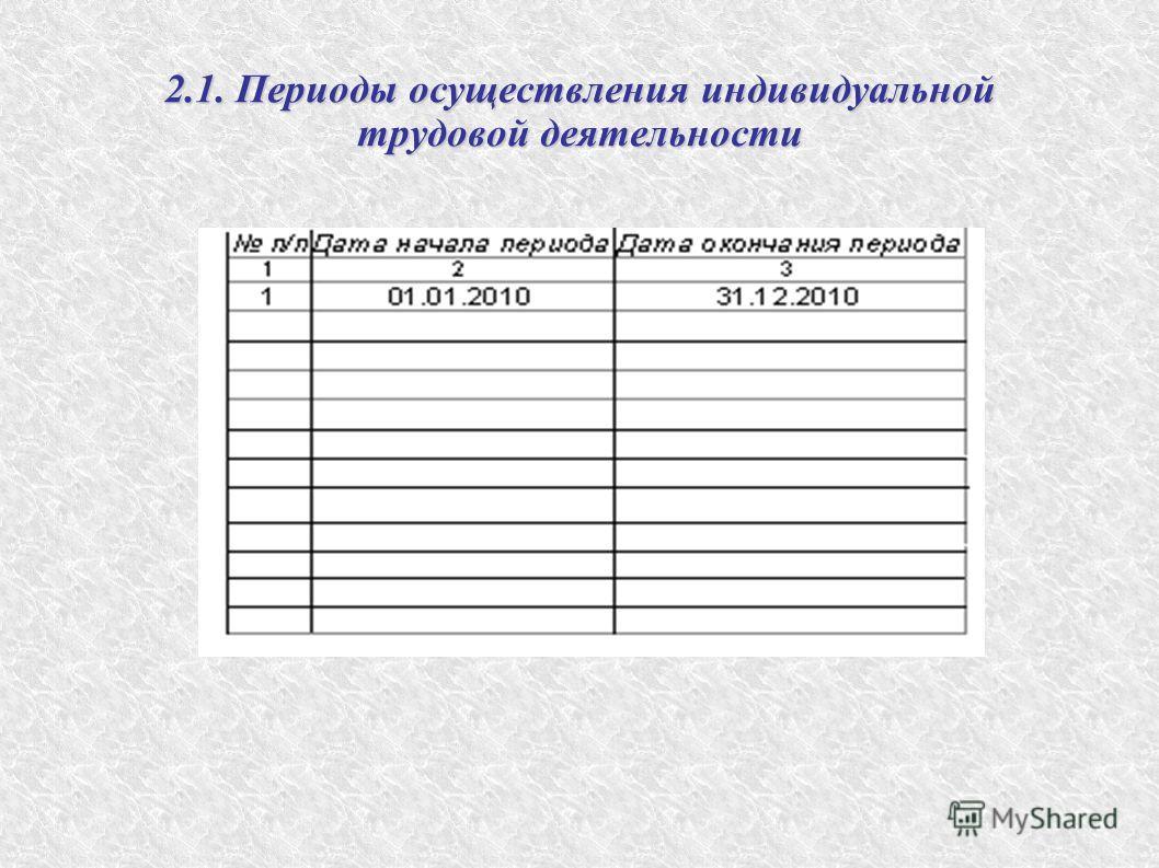 2.1. Периоды осуществления индивидуальной трудовой деятельности