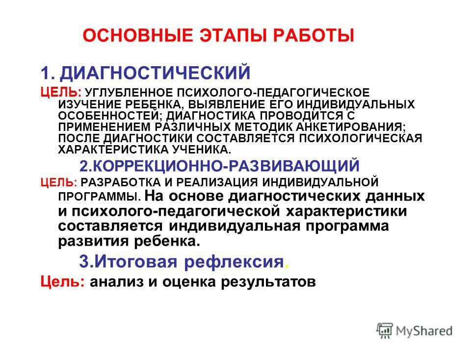 ОСНОВНЫЕ ЭТАПЫ РАБОТЫ 1. ДИАГНОСТИЧЕСКИЙ ЦЕЛЬ: УГЛУБЛЕННОЕ ПСИХОЛОГО-ПЕДАГОГИЧЕСКОЕ ИЗУЧЕНИЕ РЕБЕНКА, ВЫЯВЛЕНИЕ ЕГО ИНДИВИДУАЛЬНЫХ ОСОБЕННОСТЕЙ; ДИАГНОСТИКА ПРОВОДИТСЯ С ПРИМЕНЕНИЕМ РАЗЛИЧНЫХ МЕТОДИК АНКЕТИРОВАНИЯ; ПОСЛЕ ДИАГНОСТИКИ СОСТАВЛЯЕТСЯ ПСИХ