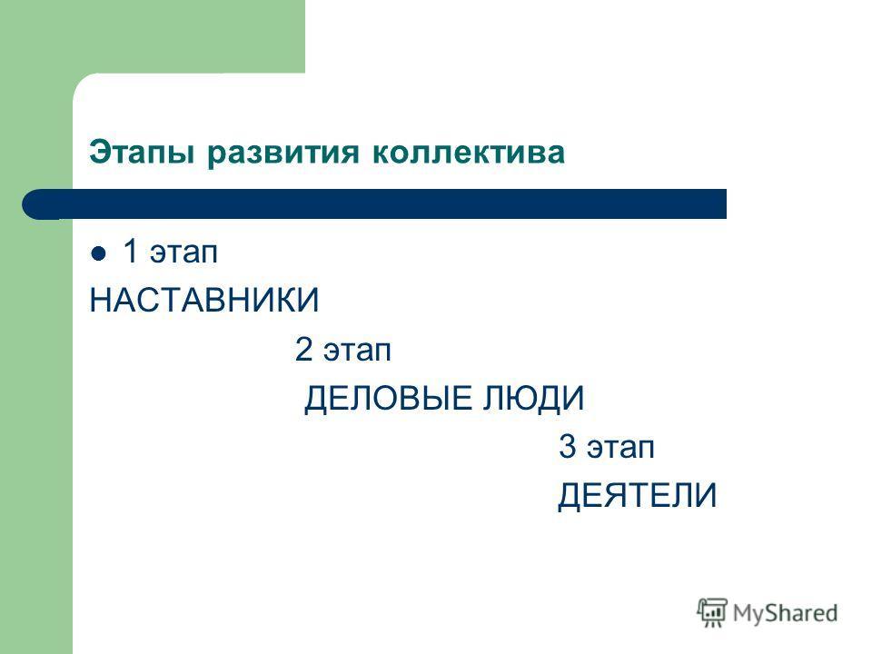 Этапы развития коллектива 1 этап НАСТАВНИКИ 2 этап ДЕЛОВЫЕ ЛЮДИ 3 этап ДЕЯТЕЛИ
