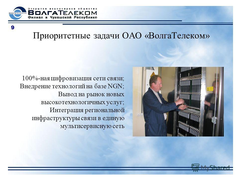 Приоритетные задачи ОАО «ВолгаТелеком» 9 100%-ная цифровизация сети связи; Внедрение технологий на базе NGN; Вывод на рынок новых высокотехнологичных услуг; Интеграция региональной инфраструктуры связи в единую мультисервисную сеть
