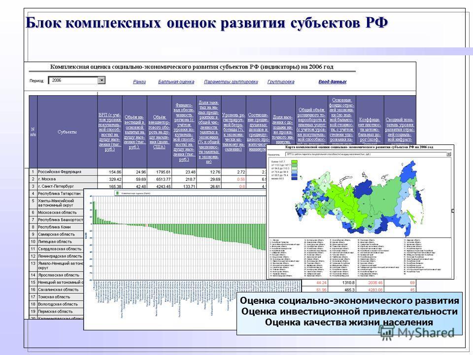 Блок комплексных оценок развития субъектов РФ Оценка социально-экономического развития Оценка инвестиционной привлекательности Оценка качества жизни населения