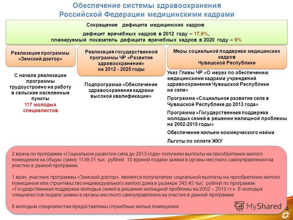Обеспечение системы здравоохранения Российской Федерации медицинскими кадрами 4 Сокращение дефицита медицинских кадров дефицит врачебных кадров в 2012 году – 17,6%, планируемый показатель дефицита врачебных кадров в 2020 году – 9% Сокращение дефицита