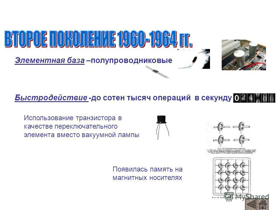 ПЕРВОЕ ПОКОЛЕНИЕ (1946-1960) Вывод данных осуществлялся на АЦПУ (алфавитно- цифровые печатающие устройства) Ввод данных осуществлялся с помощью перфокарт и перфолент