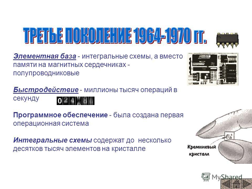 Машина БЭСМ-6 cамая быстродействующая в мире на том этапе ее быстродействие достигало 1 миллиона операций в секунду