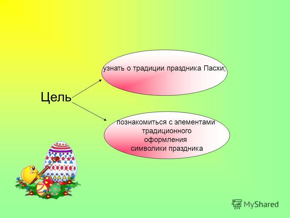 узнать о традиции праздника Пасхи; познакомиться с элементами традиционного оформления символики праздника Цель