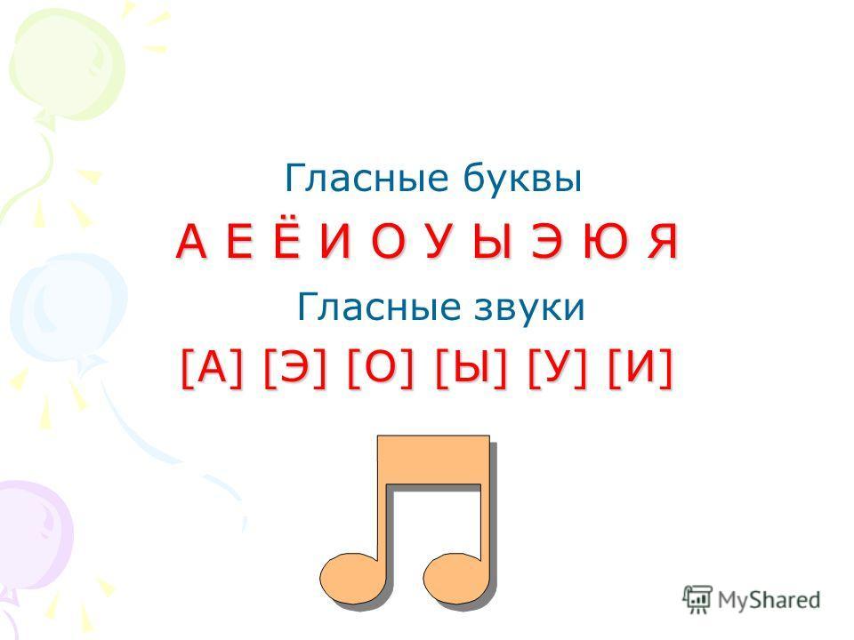 Гласные буквы А Е Ё И О У Ы Э Ю Я Гласные звуки [А] [Э] [О] [Ы] [У] [И]