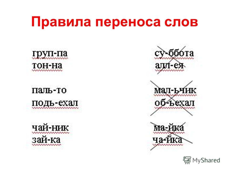 Правила переноса слов