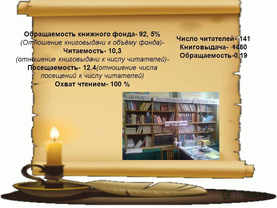 Число читателей- 141 Книговыдача- 1460 Обращаемость-0,19 Обращаемость книжного фонда- 92, 5% (Отношение книговыдачи к объёму фонда)- Читаемость- 10,3 (отношение книговыдачи к числу читателей)- Посещаемость- 12.4(отношение числа посещений к числу чита