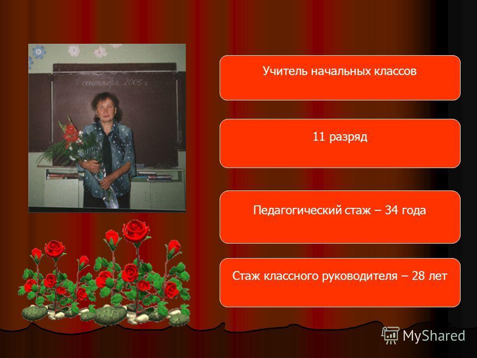 Учитель начальных классов 11 разряд Педагогический стаж – 34 года Стаж классного руководителя – 28 лет