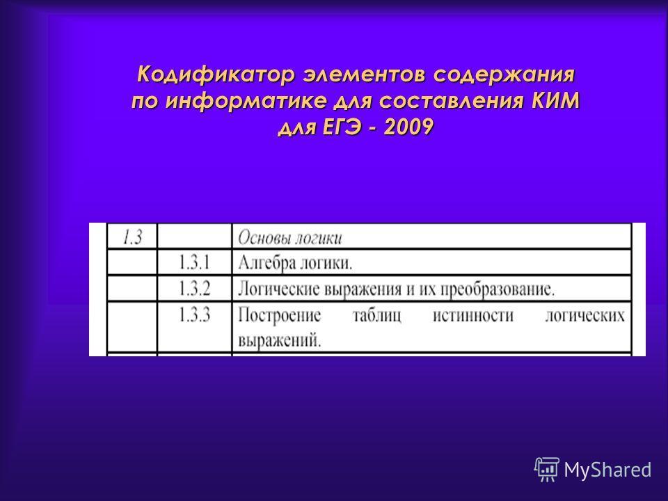 Кодификатор элементов содержания по информатике для составления КИМ для ЕГЭ - 2009
