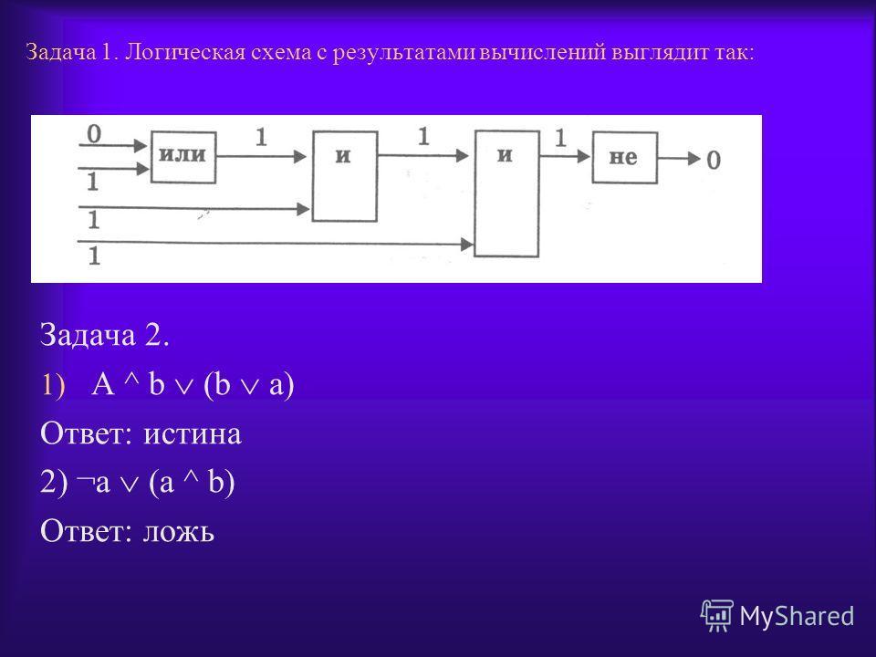Задача 1. Логическая схема с результатами вычислений выглядит так: Задача 2. 1) A ^ b (b a) Ответ: истина 2) ¬a (a ^ b) Ответ: ложь