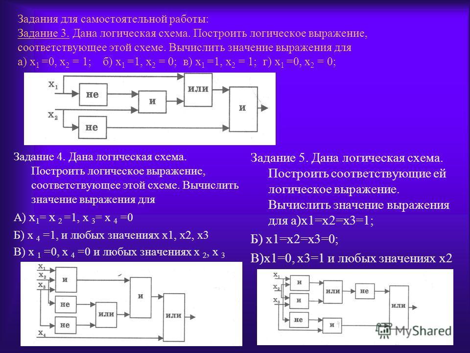 Задания для самостоятельной работы: Задание 3. Дана логическая схема. Построить логическое выражение, соответствующее этой схеме. Вычислить значение выражения для а) х 1 =0, х 2 = 1; б) х 1 =1, х 2 = 0; в) х 1 =1, х 2 = 1; г) х 1 =0, х 2 = 0; Задание