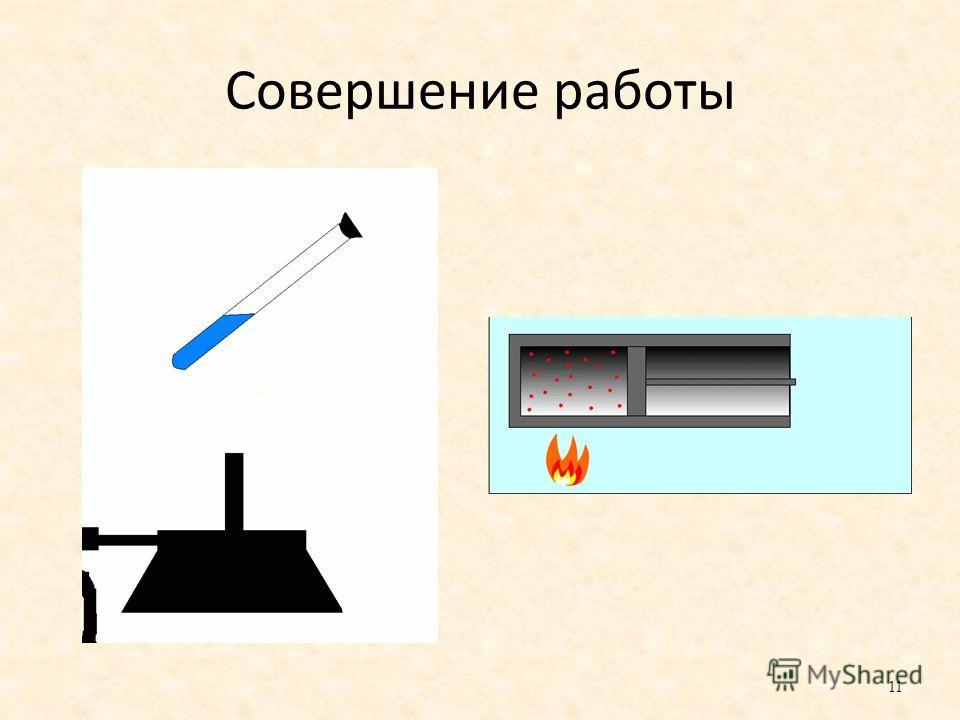 Совершение работы Газы высокой температуры совершают работу в цилиндре ДВС 10