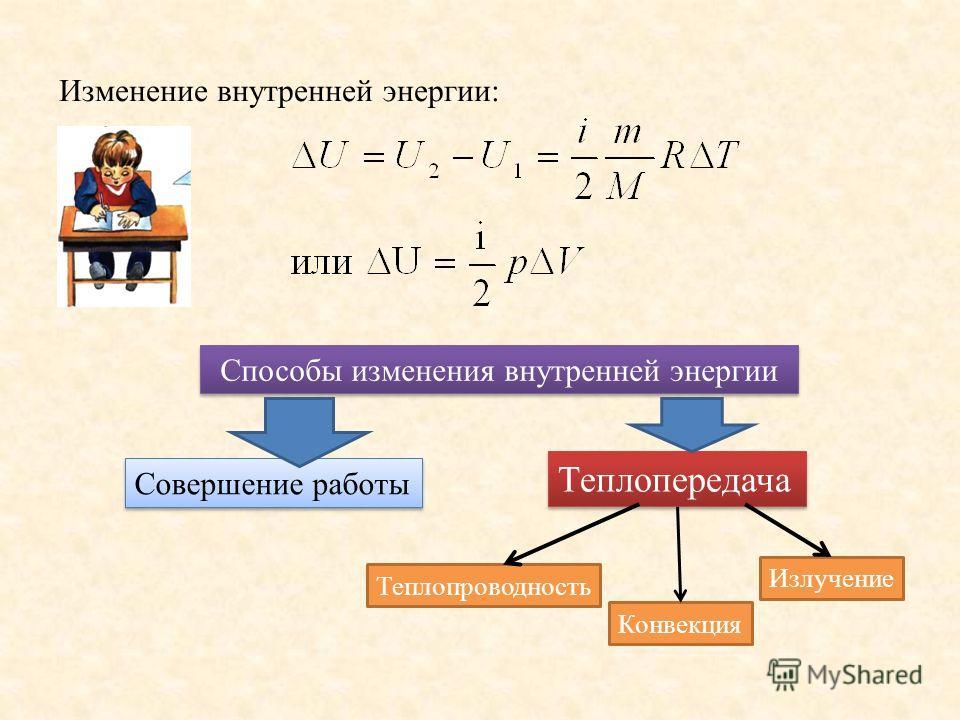 Внутренняя энергия идеального газа 7 Для идеального газа: U=U(T), т.к. взаимодействием на расстоянии пренебрегаем или Внутренняя энергия идеального газа: