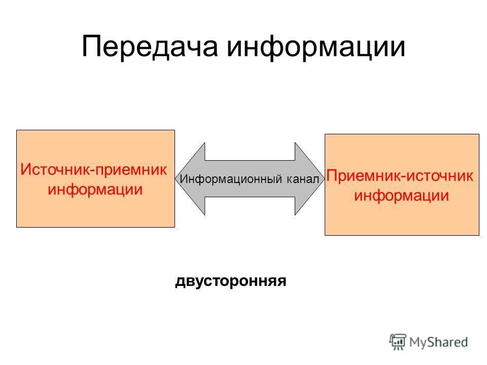 Передача информации Источник-приемник информации Приемник-источник информации Информационный канал двусторонняя