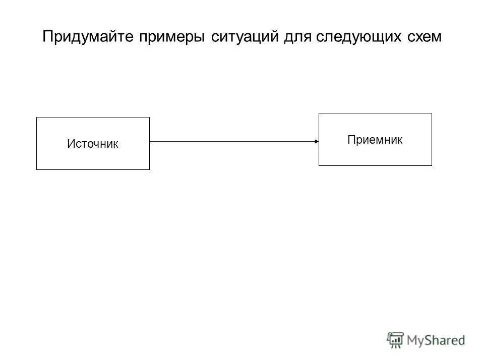 Придумайте примеры ситуаций для следующих схем Источник Приемник