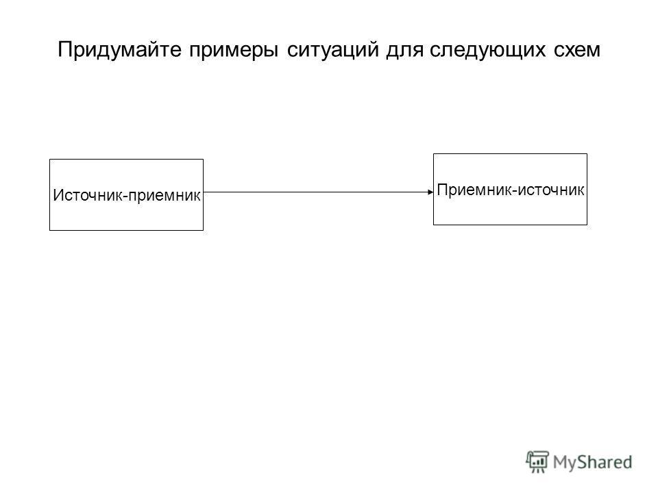 Придумайте примеры ситуаций для следующих схем Источник-приемник Приемник-источник