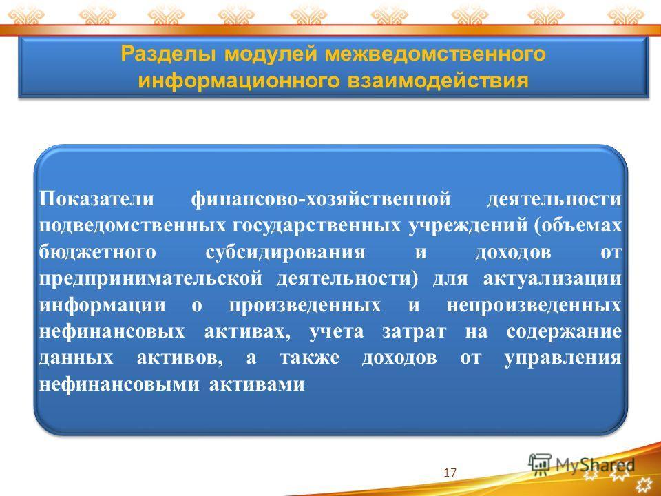 Разделы модулей межведомственного информационного взаимодействия Показатели финансово-хозяйственной деятельности подведомственных государственных учреждений (объемах бюджетного субсидирования и доходов от предпринимательской деятельности) для актуали
