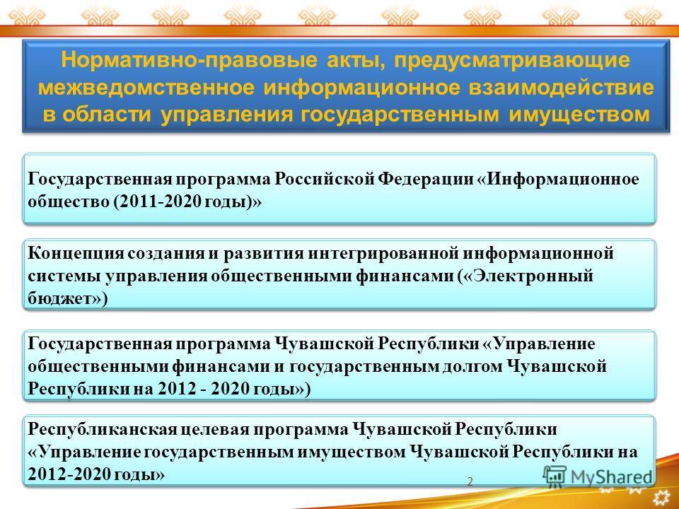 Государственная программа Российской Федерации «Информационное общество (2011-2020 годы)» Концепция создания и развития интегрированной информационной системы управления общественными финансами («Электронный бюджет») Государственная программа Чувашск