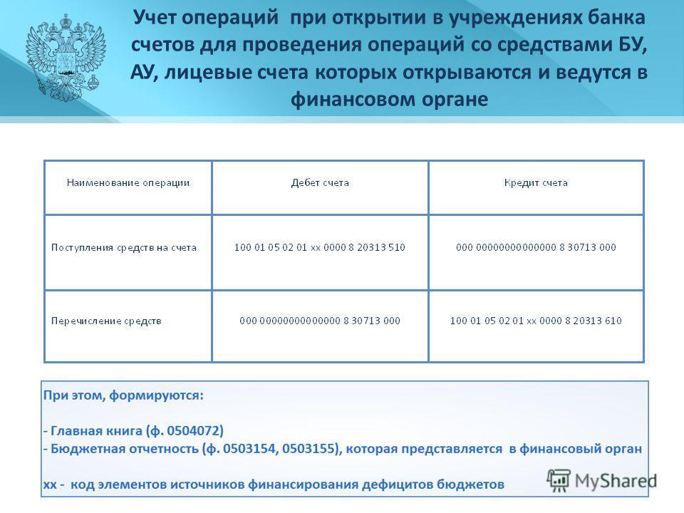 Учет операций при открытии в учреждениях банка счетов для проведения операций со средствами БУ, АУ, лицевые счета которых открываются и ведутся в финансовом органе