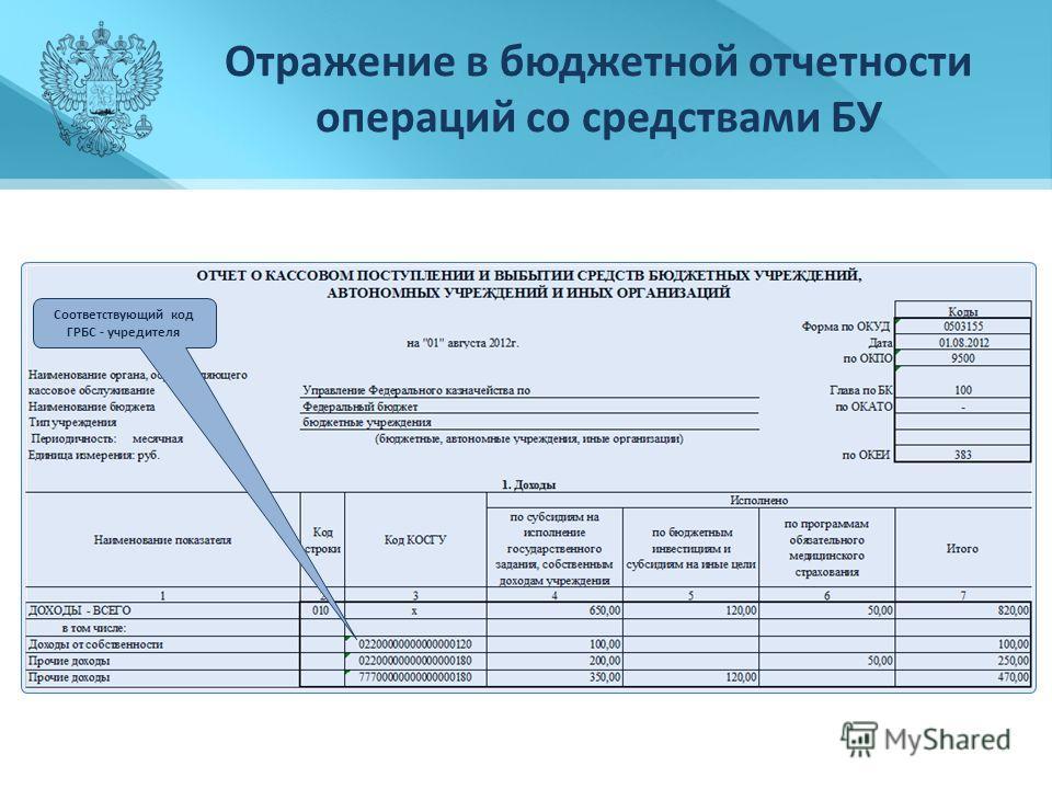 Отражение в бюджетной отчетности операций со средствами БУ Соответствующий код ГРБС - учредителя