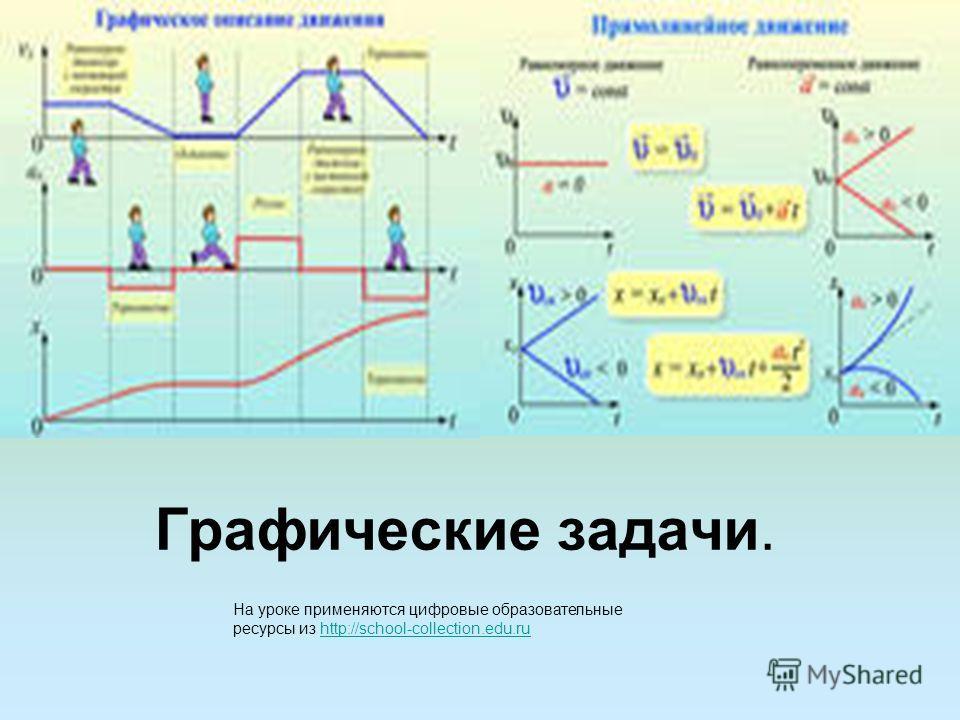Графические задачи. На уроке применяются цифровые образовательные ресурсы из http://school-collection.edu.ruhttp://school-collection.edu.ru