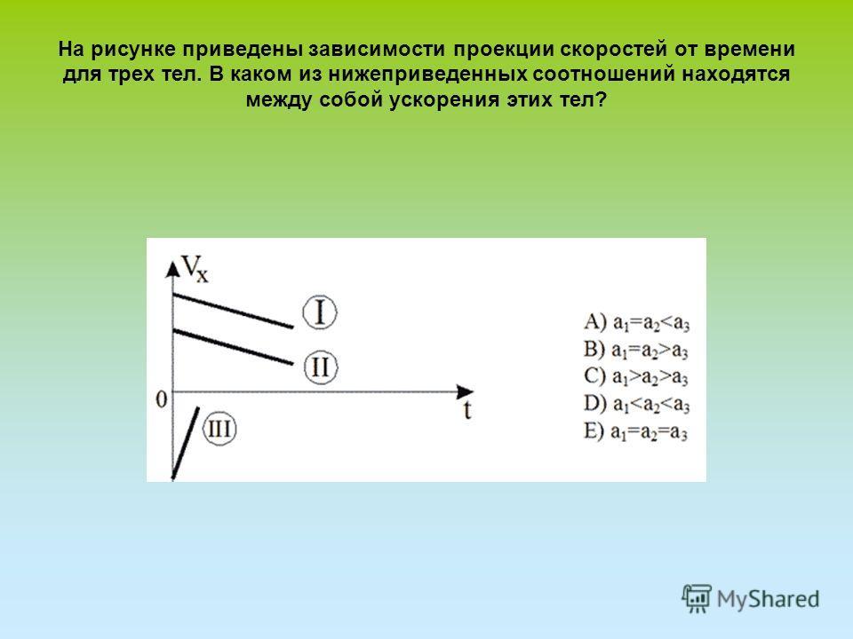 На рисунке приведены зависимости проекции скоростей от времени для трех тел. В каком из нижеприведенных соотношений находятся между собой ускорения этих тел?