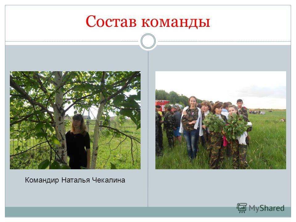 Состав команды Командир Наталья Чекалина