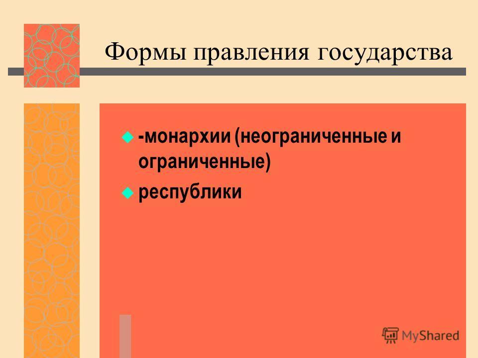 Формы правления государства -монархии (неограниченные и ограниченные) республики
