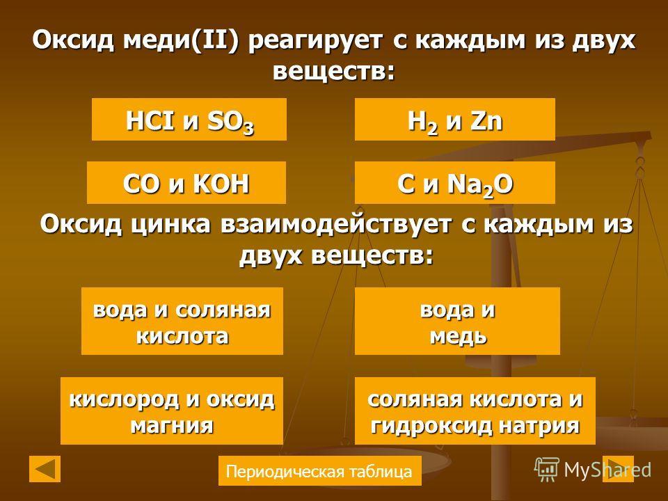 Периодическая таблица HCI и SO 3 HCI и SO 3 CO и KOH CO и KOH H 2 и Zn H 2 и Zn Оксид меди(II) реагирует с каждым из двух веществ: Оксид цинка взаимодействует с каждым из двух веществ: C и Na 2 O C и Na 2 O соляная кислота и гидроксид натрия соляная