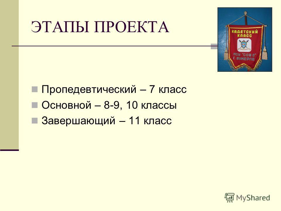 ЭТАПЫ ПРОЕКТА Пропедевтический – 7 класс Основной – 8-9, 10 классы Завершающий – 11 класс