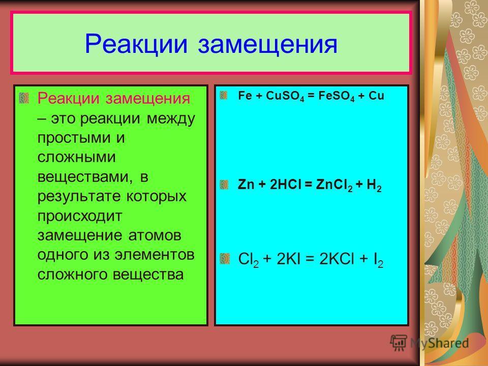 Реакции замещения Реакции замещения – это реакции между простыми и сложными веществами, в результате которых происходит замещение атомов одного из элементов сложного вещества Fe + CuSO 4 = FeSO 4 + Cu Zn + 2HCl = ZnCl 2 + H 2 Cl 2 + 2KI = 2KCl + I 2