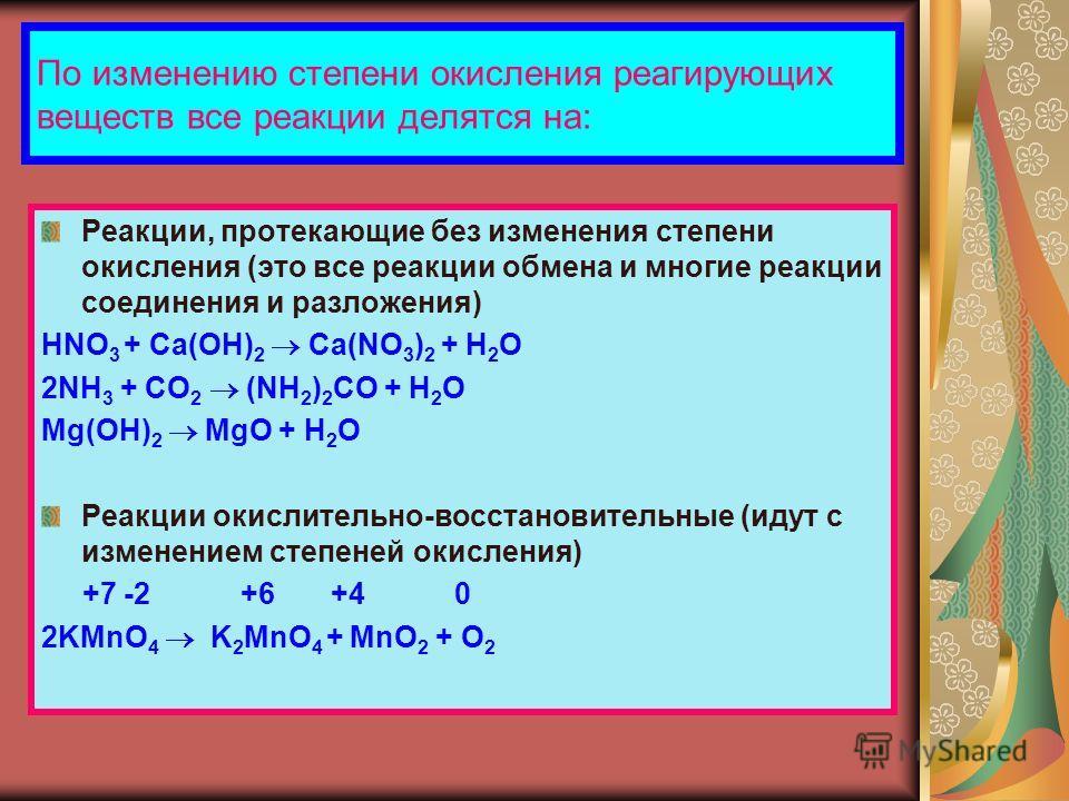 По изменению степени окисления реагирующих веществ все реакции делятся на: Реакции, протекающие без изменения степени окисления (это все реакции обмена и многие реакции соединения и разложения) HNO 3 + Ca(OH) 2 Ca(NO 3 ) 2 + H 2 O 2NH 3 + CO 2 (NH 2