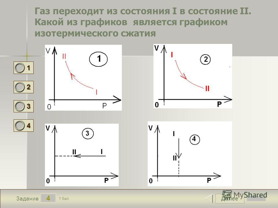 Далее 4 Задание 1 бал. 1111 2222 3333 4444 Газ переходит из состояния I в состояние II. Какой из графиков является графиком изотермического сжатия